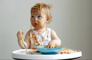 Symptoms of ADHD in Children